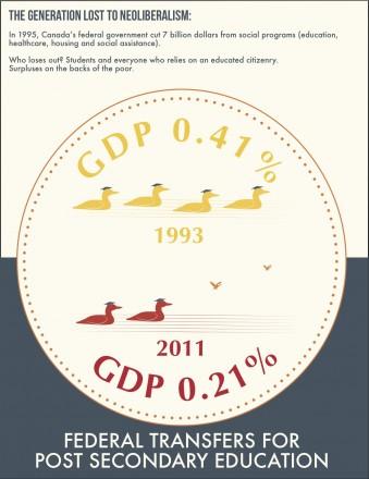GDP-transfer-339x440